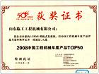 2008中国工程机械